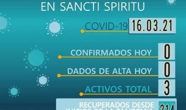 INFORME EPIDEMIOLÓGICO DE SANCTI SPIRITU