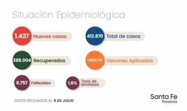 INFORME EPIDEMIOLÓGICO DE LA PROVINCIA DE SANTA FE